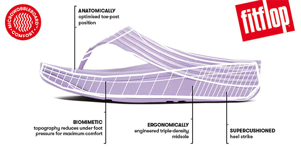FitFlop Microwobbleboard